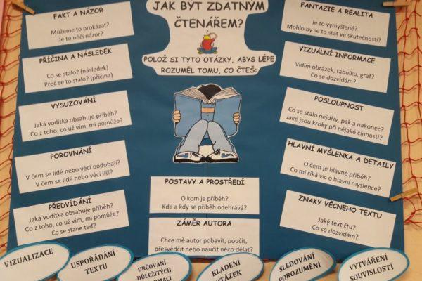 Čtenářské dovednosti stále na očích - Čteme s porozuměním každý den (K. Gaszková)